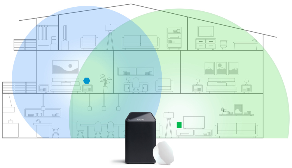 Panoramic Wifi Pods 2.0 stretch out your wifi signal - home blueprint pod diagram
