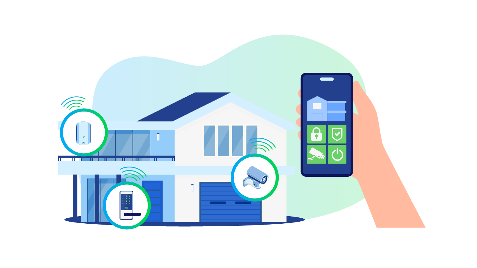 Smart Home Protection and Peace of Mind