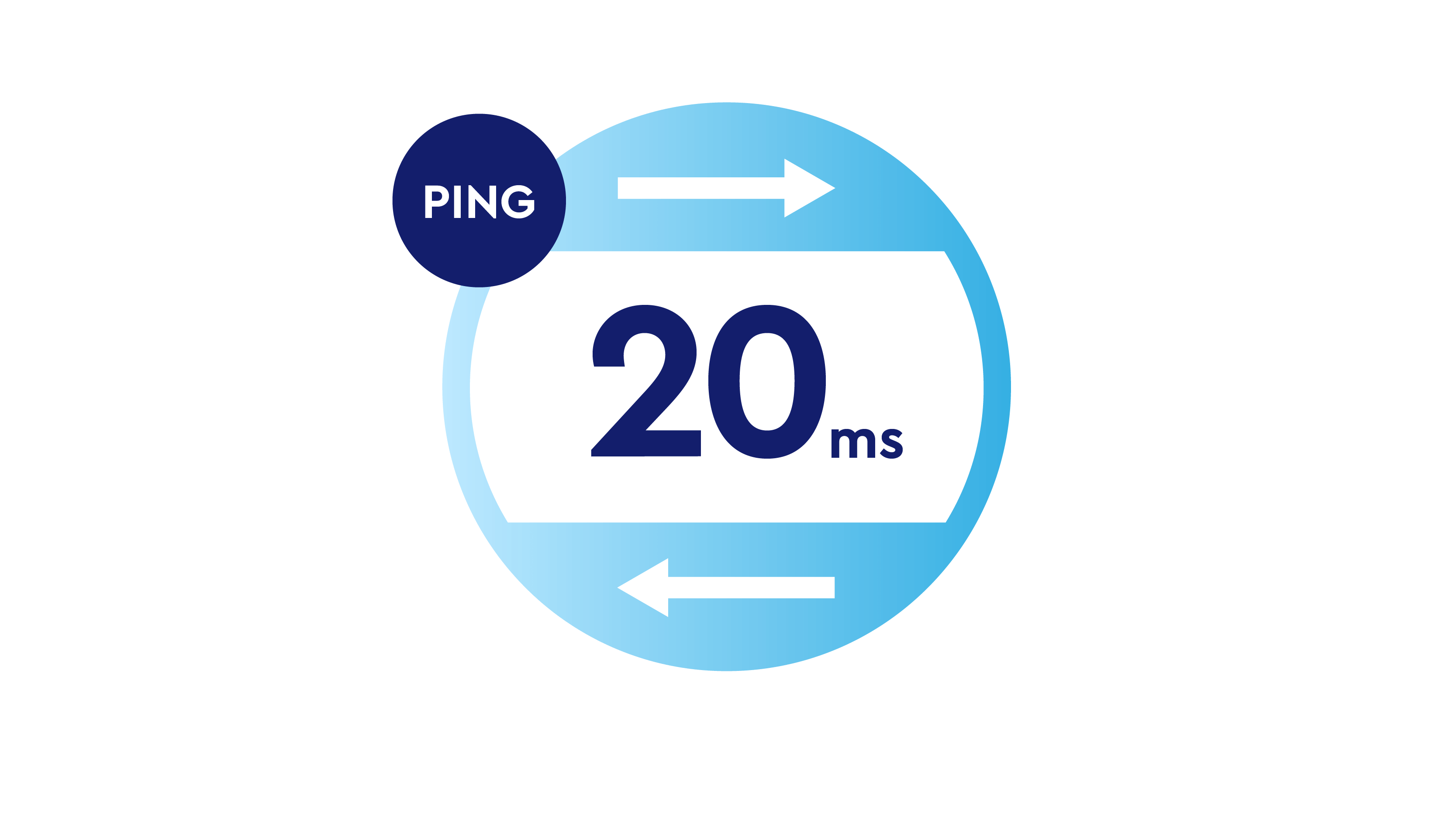 Ping test depicting a great ping