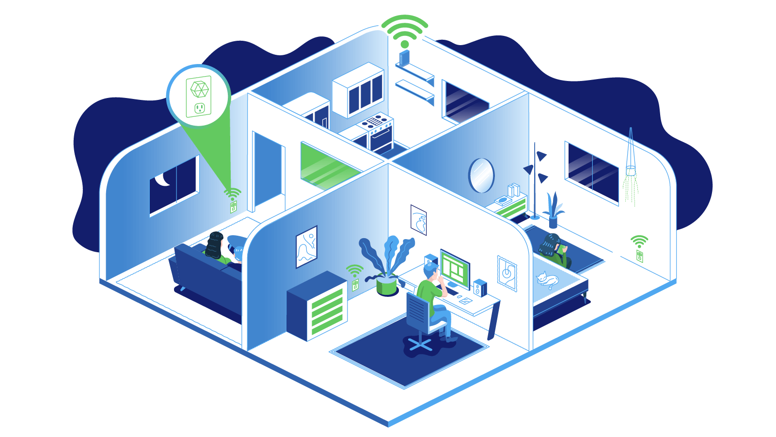 Whole Home Wifi Coverage with a Mesh Network